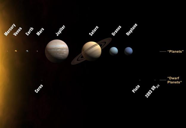 dwarf planets at night - photo #22
