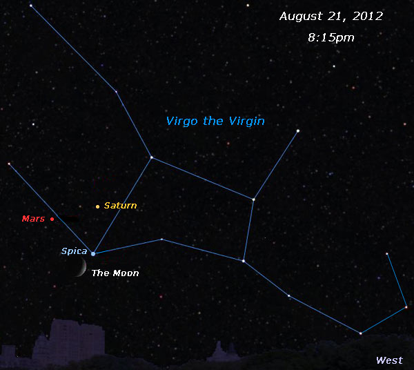 Virgo Triangle